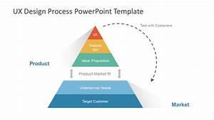 Pyramid Diagram Iterative Prototyping
