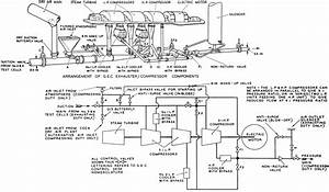 32 Milbank Meter Socket Wiring Diagram