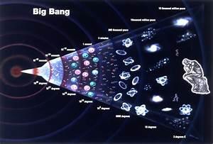 Line 22 7b122 PHYLLOSILICATES Earth's Crust Big Bang ...