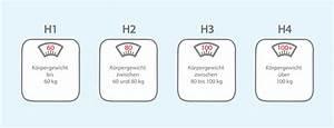 Matratzen Bei Dänisches Bettenlager : matratzen h rtegrad h1 bis h5 welcher passt zu ihnen ~ Bigdaddyawards.com Haus und Dekorationen