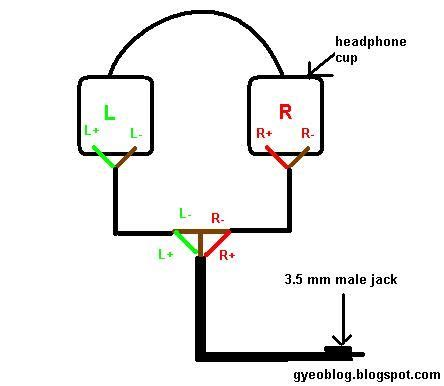 headphone wire diagram somurichcom