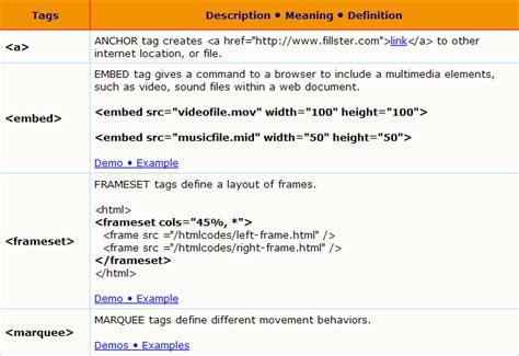 html codes for web design
