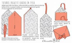 Pochette En Tissu : tuto pochette couture pochettes pinterest pochette ~ Farleysfitness.com Idées de Décoration