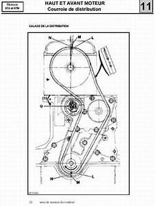 Calage Distribution Clio 1 4 16v Essence : probl me calage distribution sur moteur k7m renault scenic essence auto evasion forum auto ~ Medecine-chirurgie-esthetiques.com Avis de Voitures