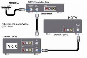 Hdtv Hook Up Diagrams