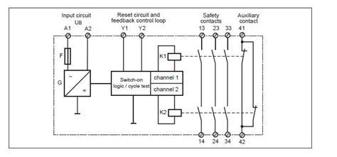 Pilz Pnoz Safety Relay Wiring Diagram