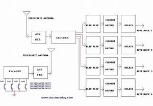 Drone Remote Control Circuit Diagram