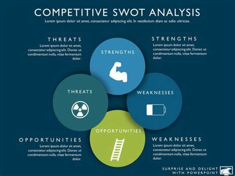 competitive analysis images  pinterest