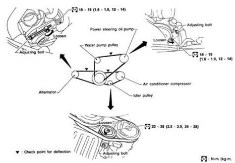 92 240sx Engine Diagram by 1993 Nissan 240sx Alternator Belt 1993 Nissan 240sx