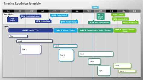 technology roadmap template free technology roadmap templates smartsheet
