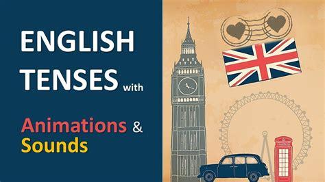 ENGLISH GRAMMAR TENSES with ANIMATIONS | Lasha Gegidze ...
