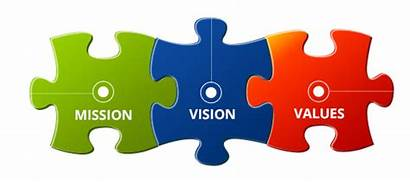 Mission Vision Values Requests Supplying Stand