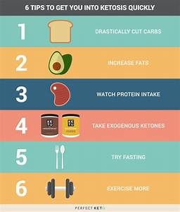 How To Go Into Ketosis Fast