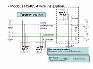 Cw 8376  Rs 485 Wiring Examples Download Diagram