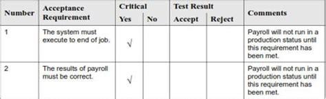 user acceptance testing uat  complete guide
