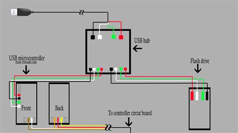 Wiring Diagram For Usb Mouse by 6 Prong Usb Wiring Diagram Usb Wiring Diagram