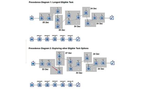 Precedence Diagram Software
