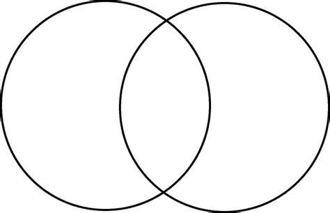 venn diagram   clipart