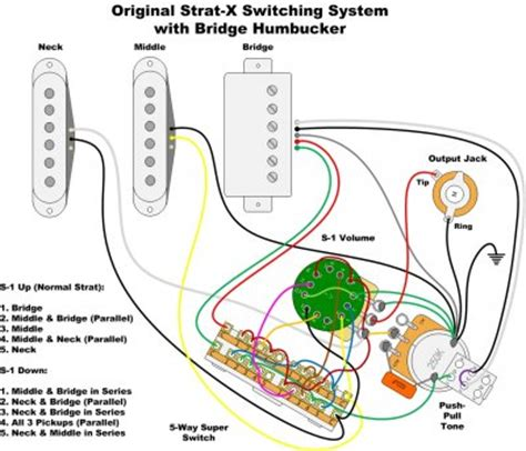 Question About Phostenix Strat Diagram For Hss Fender
