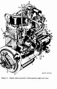 Willys M Jeeps Forums