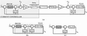 Complex Vector Block Diagrams Of The Current Control