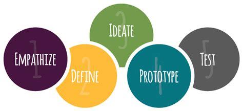 human centered design human centered design projects the delta school