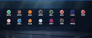 2015/16 NBA Eastern Conference | Basketball Betting