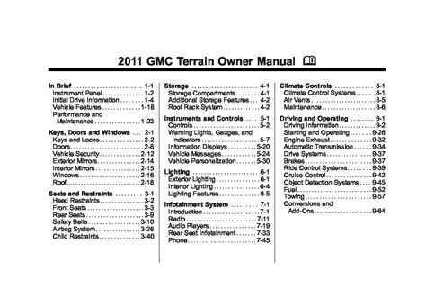 gmc terrain slt owners manual  give   damn