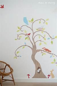 Stickers Arbre Chambre Bébé : la chambre d 39 alice autour du dressingautour du dressing ~ Melissatoandfro.com Idées de Décoration
