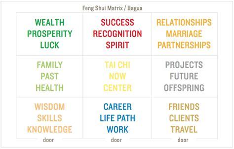 Feng Shui Vastu For Bedroom by Top Feng Shui Tips For Auspicious Business Cards Design
