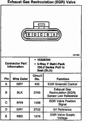 1996 Chevy Cavalier Egr Valve Wiring Diagram 3735 Julialik Es