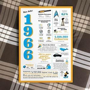Mottoparty Ideen Geburtstag : die 25 besten ideen zu geschenke zum 50 geburtstag auf pinterest 50 geburtstag und party ~ Whattoseeinmadrid.com Haus und Dekorationen