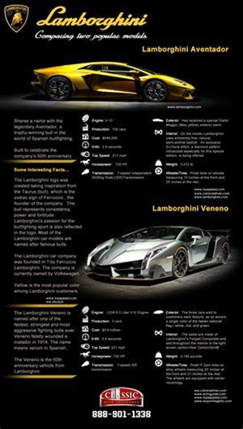 images  collector car infographics