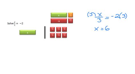 algebra tiles worksheets 6th grade adding polynomials