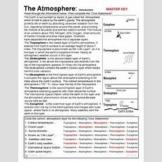 Atmosphere And Greenhouse Effect  Introduction And Investigation Worksheets