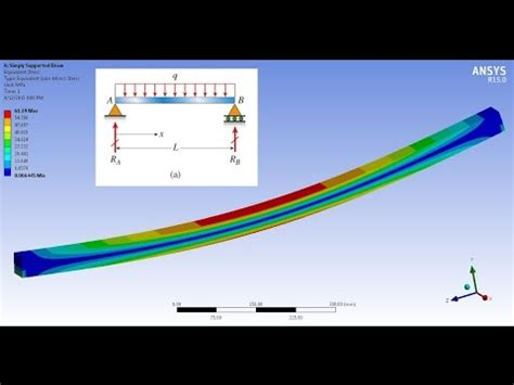 ANSYS Workbench Tutorial - Simply Supported Beam - PART 1 ...
