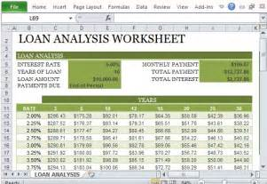 Escrow Analysis Spreadsheet by Loan Worksheet Worksheets For Dropwin