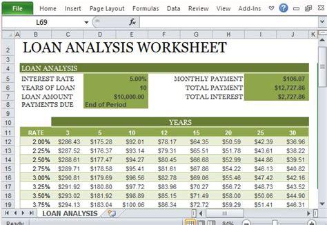 excel worksheet template how to create a loan analysis worksheet in excel