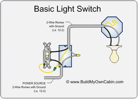 Home Wiring Basic Diagram by Simple Electrical Wiring Diagrams Basic Light Switch