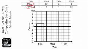 Data Graphs  Draw Composite Bar Chart  Grade 2