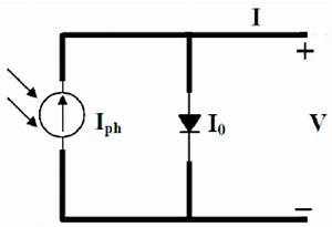 Equivalent Circuit Diagram Of An Ideal Single
