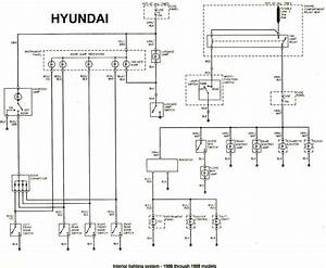 Hyundai Elantra 2 0 2000