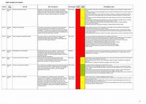Risk mitigation action plan template hashdoc for Risk mitigation report template