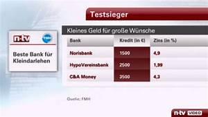 Beste Bank Für Kredit : beste bank f r kleinkredite 2012 ~ Jslefanu.com Haus und Dekorationen