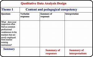 figure 2 data collection and analysis template With data analysis template for teachers