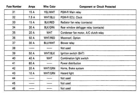 Rsx Fuse Box Diagram by Rsx Fuse Box Wiring Diagram