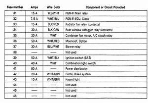 Acura Rsx Under Dash Fuse Box Diagram