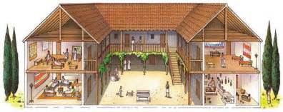 chsalookintothelifeofgreeks daily - House Layout