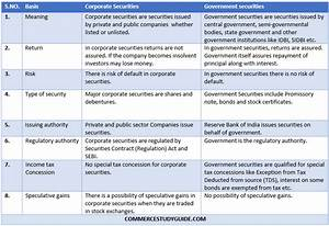 Difference Between Corporate Securities And Government