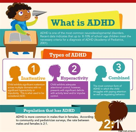 Add And Adhd Know The Symptoms, Cause And Treatments. Uplifting Living Room Colors. Uk Word For Living Room. Country Cottage Living Room Furniture. Best Living Room Flooring For Dogs. Living Room Bar Mexico. Ashley Furniture Living Room Sets. Rustic Modern Living Room Furniture. The Living Room Ray Road